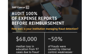 US Infographic: Detecting Fraud in Higher Ed